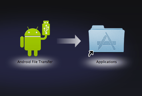 How To Use Android File Transfer – Tutorial For Both Windows and Mac